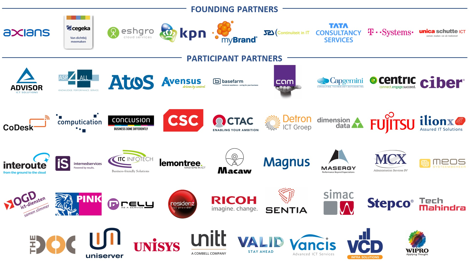 Alle partners van Outsource Hub (logo's)