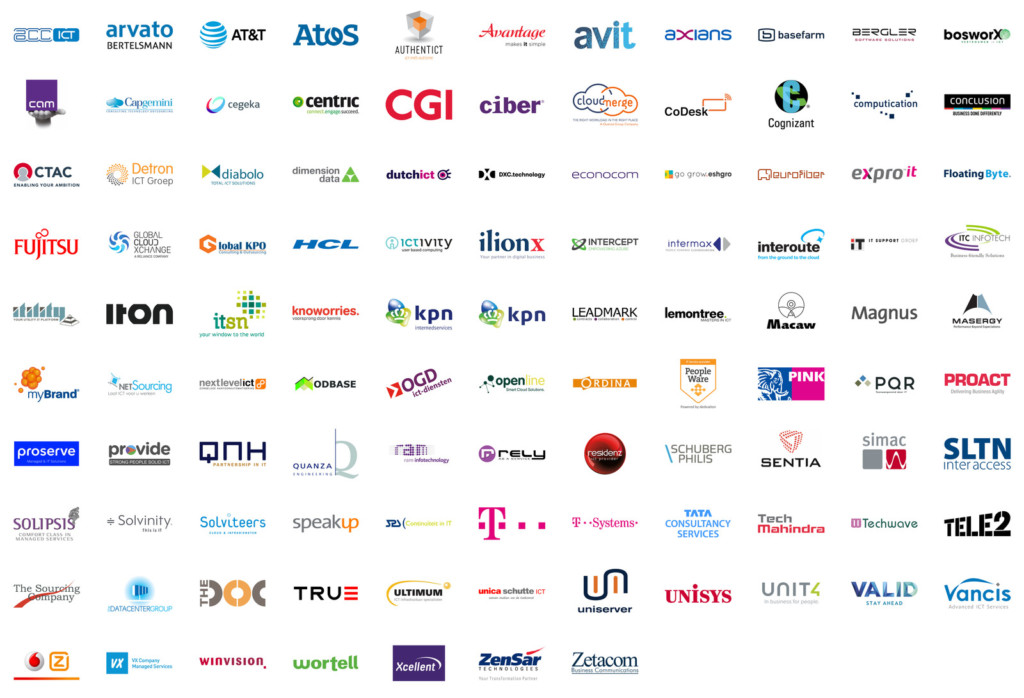 Software development bedrijven